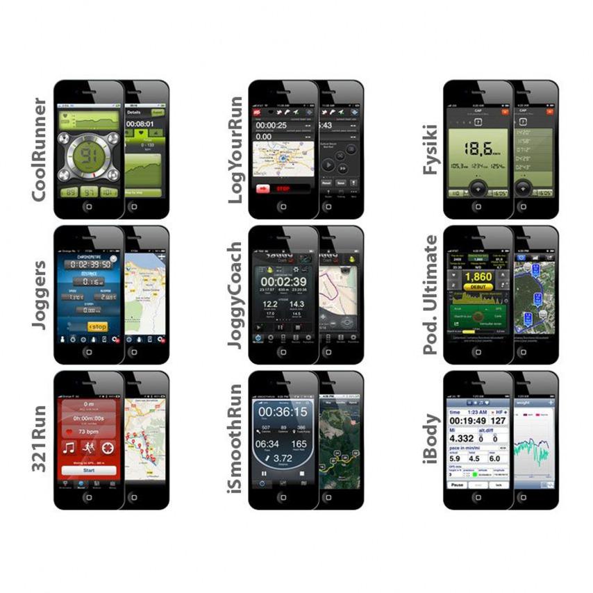Vue portée de Pack Sport Runalyzer® iPhone 3G / iPhone 4 / 4S / Touch S